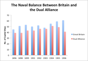 DualAlliance