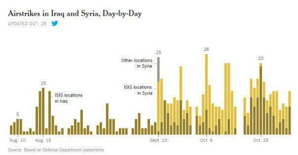 Isis strikes