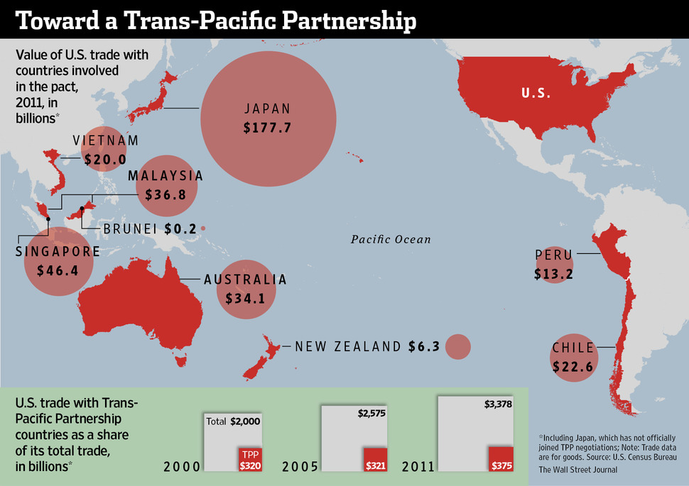controversial trans pacific partnership agreement - 970×685
