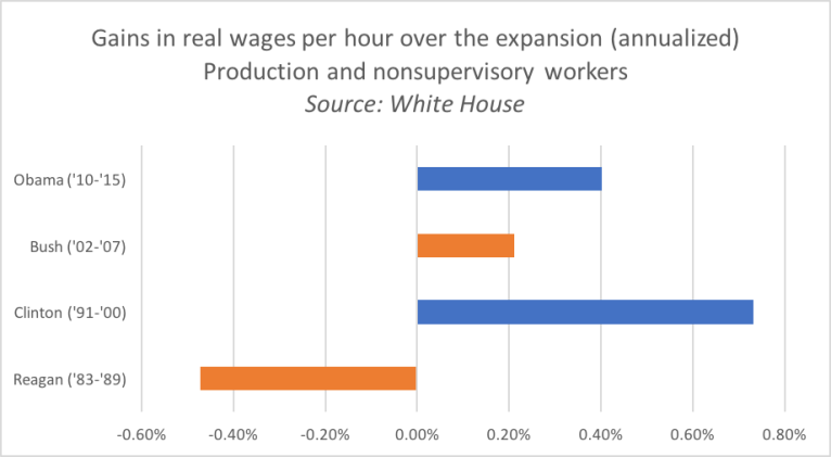 wages3
