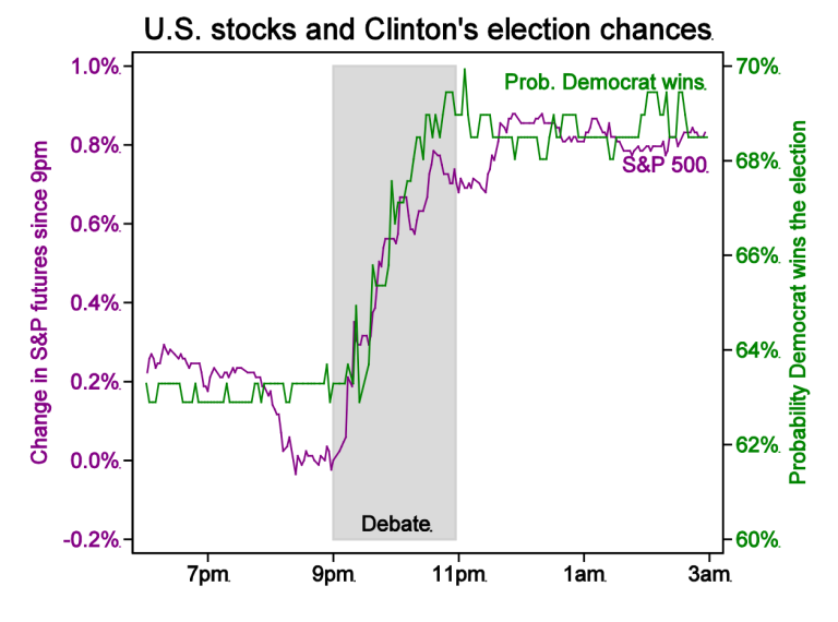 clintonmarkets