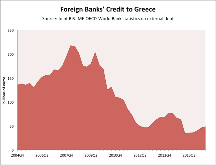Banks2Greece.png