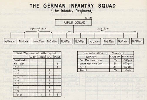 german-infantry-squad