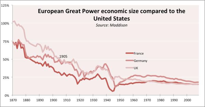 EuropeanGreatPowers.png