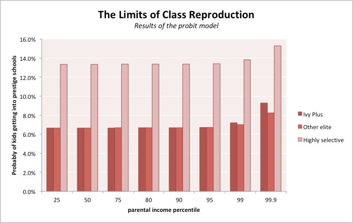 Limits_class_reproduction