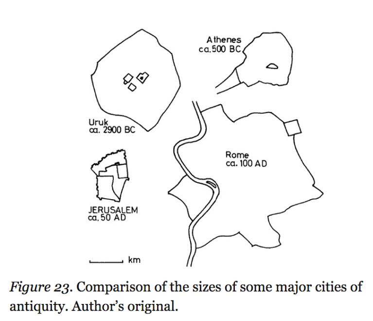 city sizes