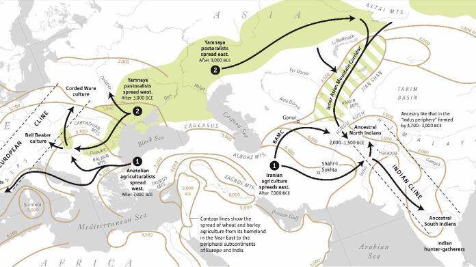 aryan-migration