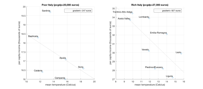 rich-poor-italy.png