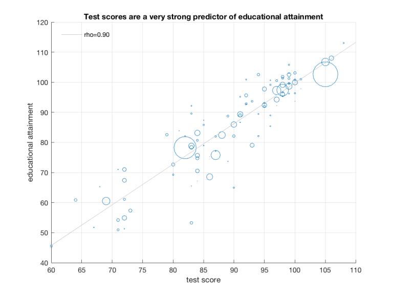 fig1_test_score_EA.png