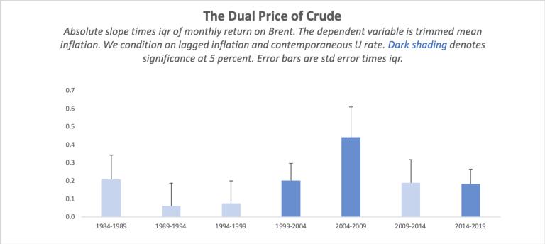 Crude.png