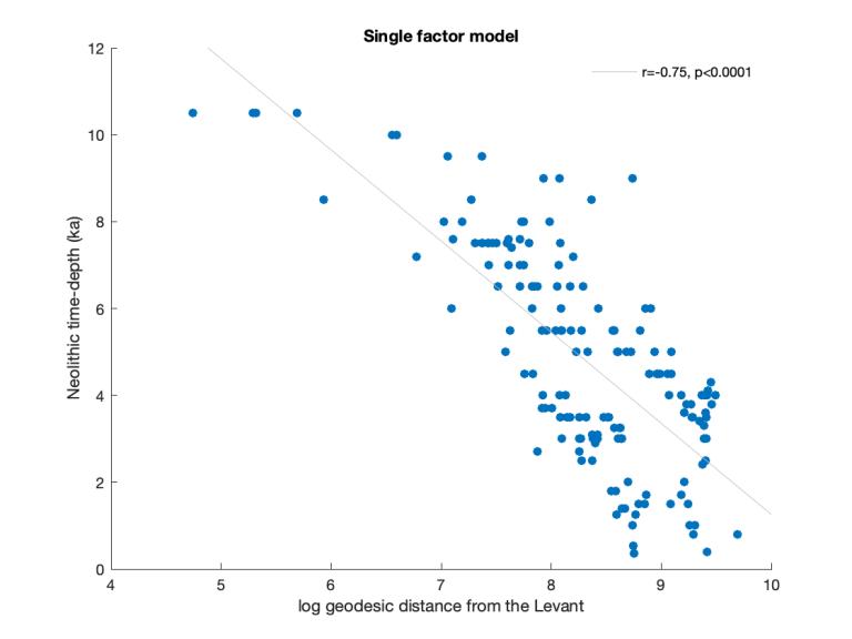 singlefactormodel.png