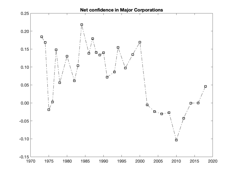 Firms