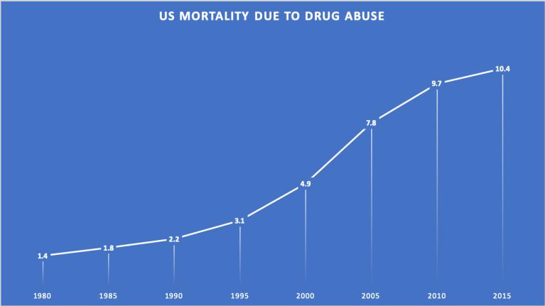 drug-US.png