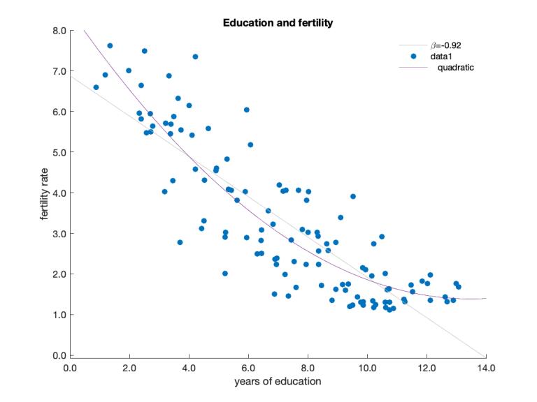 education-fertility.png