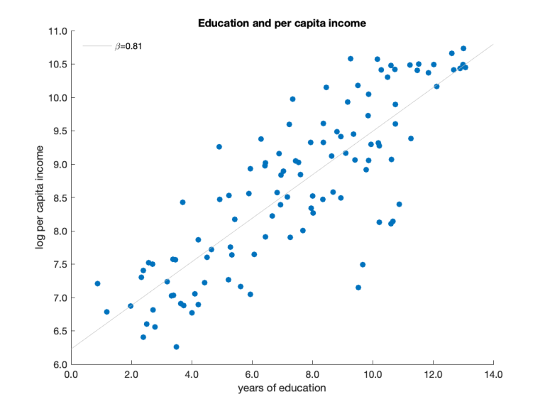 education-income.png