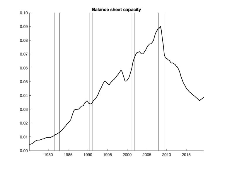 balance_sheet_capacity.png