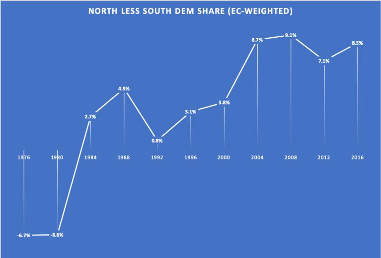ec-dems-south.png