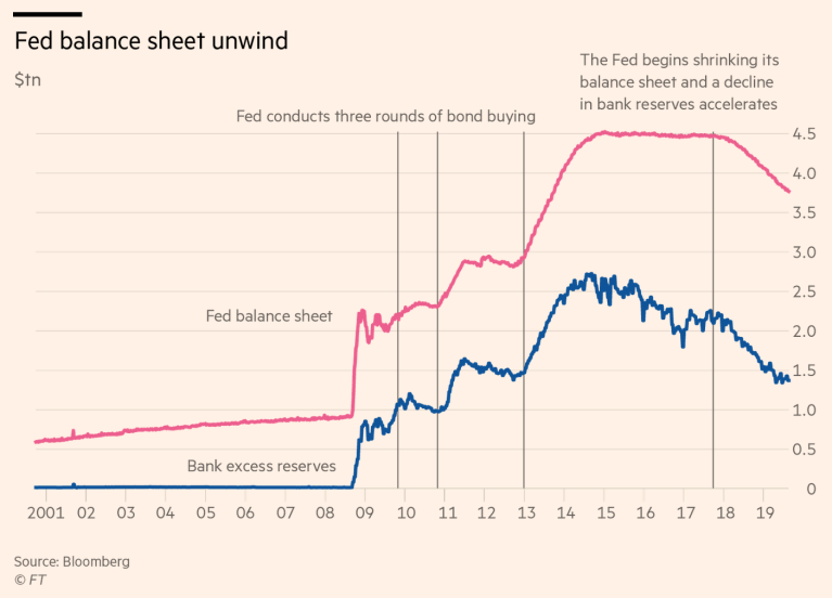 Fed balance sheet.png