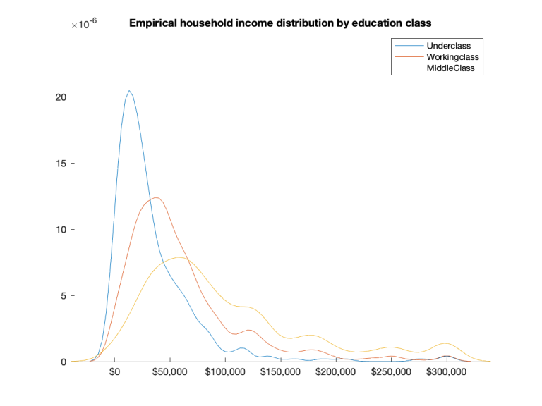 Household-income.png