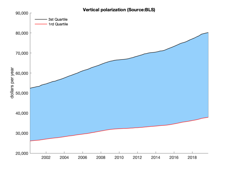 verticalpolarization.png