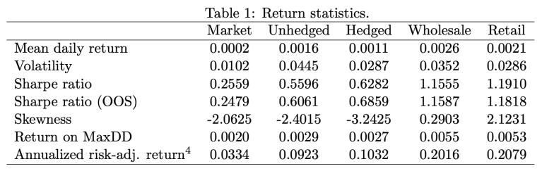 Return_statistics_vol_trade.png